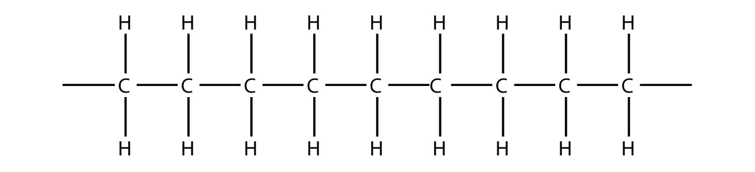 Structure of a polymer